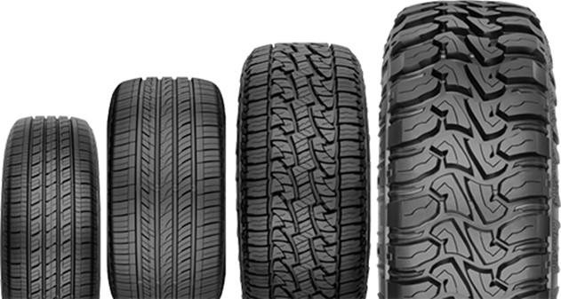 Tyres Near Me