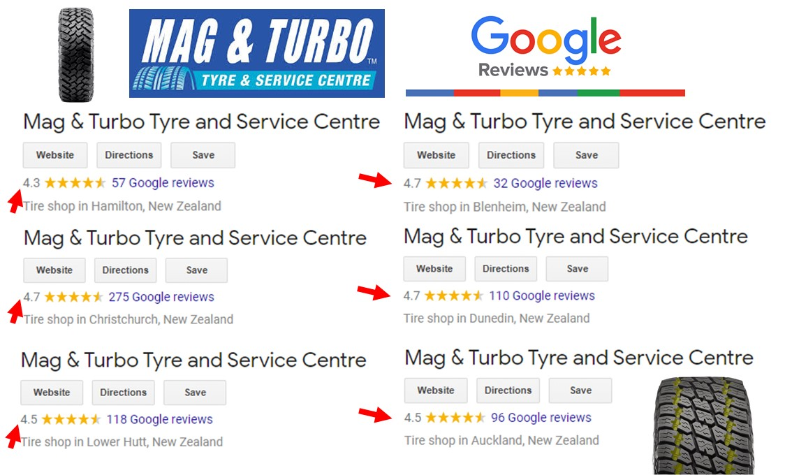 Mag and Turbo Google Review